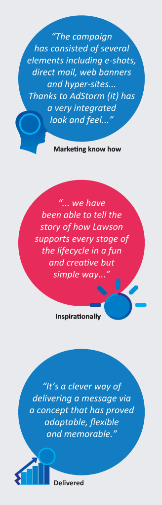 Lawson Quotes